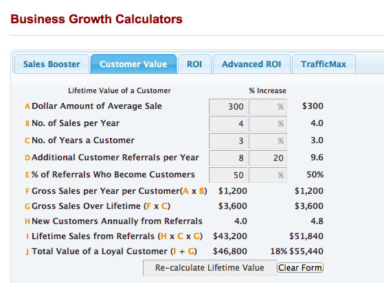 Screenshot showing an example output from the business revenue calculator