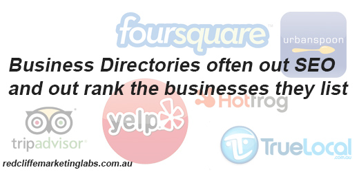 blog-business-directories